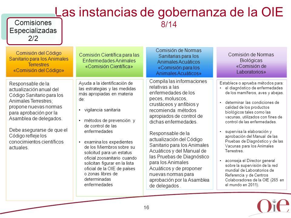 Las instancias de gobernanza de la OIE 8/14 16 Comisiones Especializadas 2/2 Comisión del Código Sanitario para los Animales Terrestres «Comisión del
