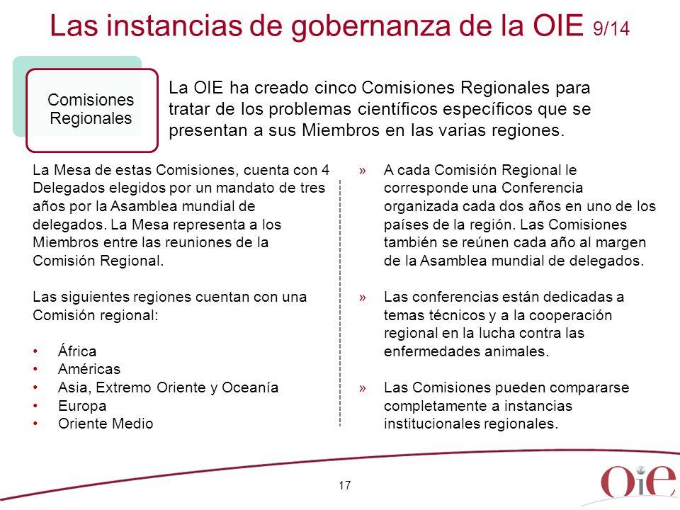 Las instancias de gobernanza de la OIE 9/14 Comisiones Regionales La OIE ha creado cinco Comisiones Regionales para tratar de los problemas científico