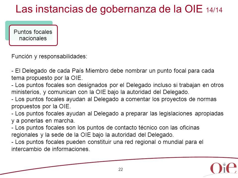 Las instancias de gobernanza de la OIE 14/14 22 Puntos focales nacionales Función y responsabilidades: - El Delegado de cada País Miembro debe nombrar