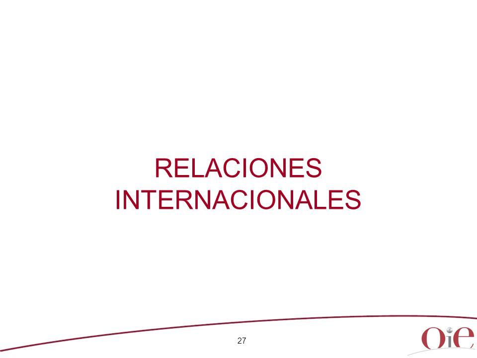RELACIONES INTERNACIONALES 27