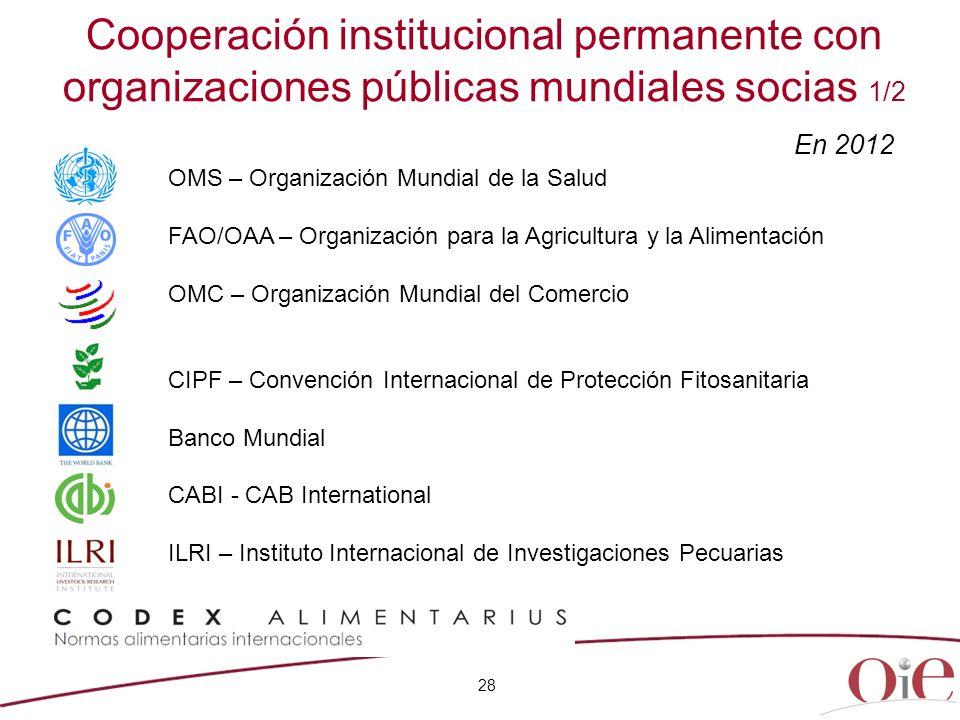 Cooperación institucional permanente con organizaciones públicas mundiales socias 1/2 28 OMS – Organización Mundial de la Salud FAO/OAA – Organización