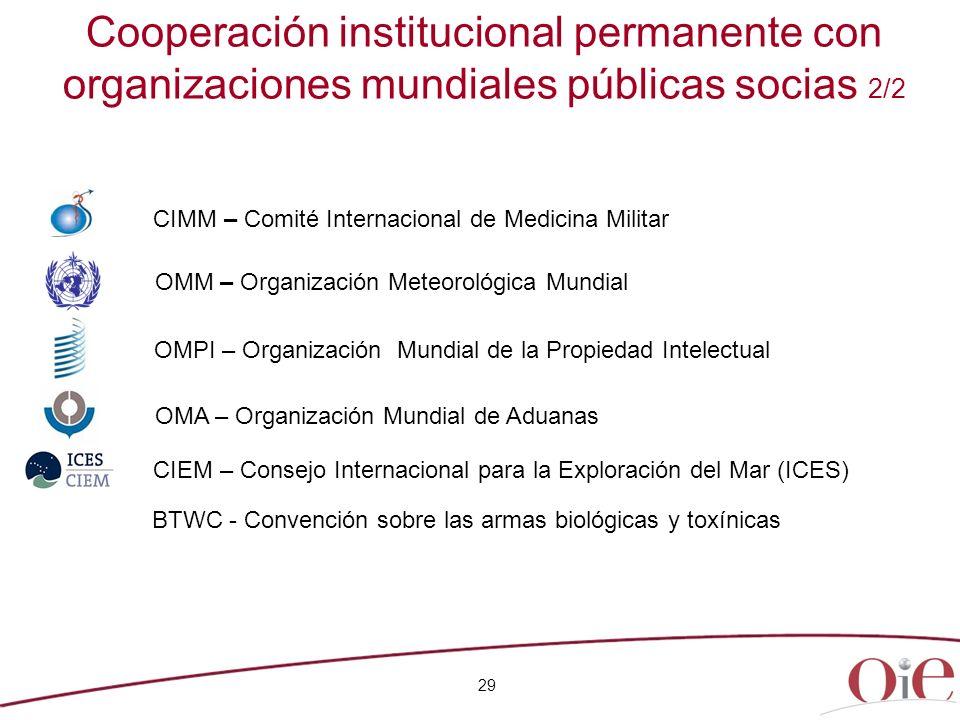 29 Cooperación institucional permanente con organizaciones mundiales públicas socias 2/2 OMM – Organización Meteorológica Mundial OMPI – Organización
