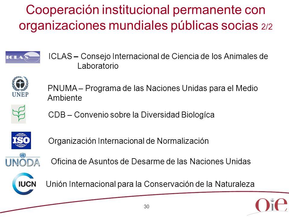 30 Cooperación institucional permanente con organizaciones mundiales públicas socias 2/2 ICLAS – Consejo Internacional de Ciencia de los Animales de L