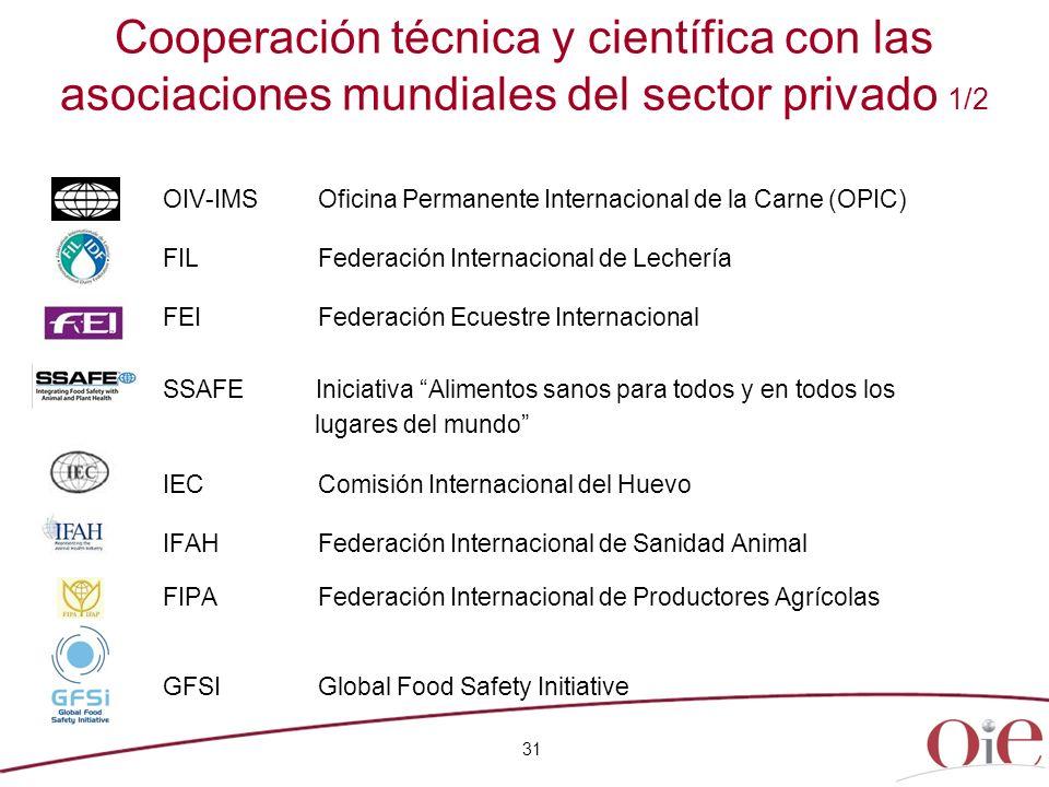 31 Cooperación técnica y científica con las asociaciones mundiales del sector privado 1/2 OIV-IMSOficina Permanente Internacional de la Carne (OPIC) F