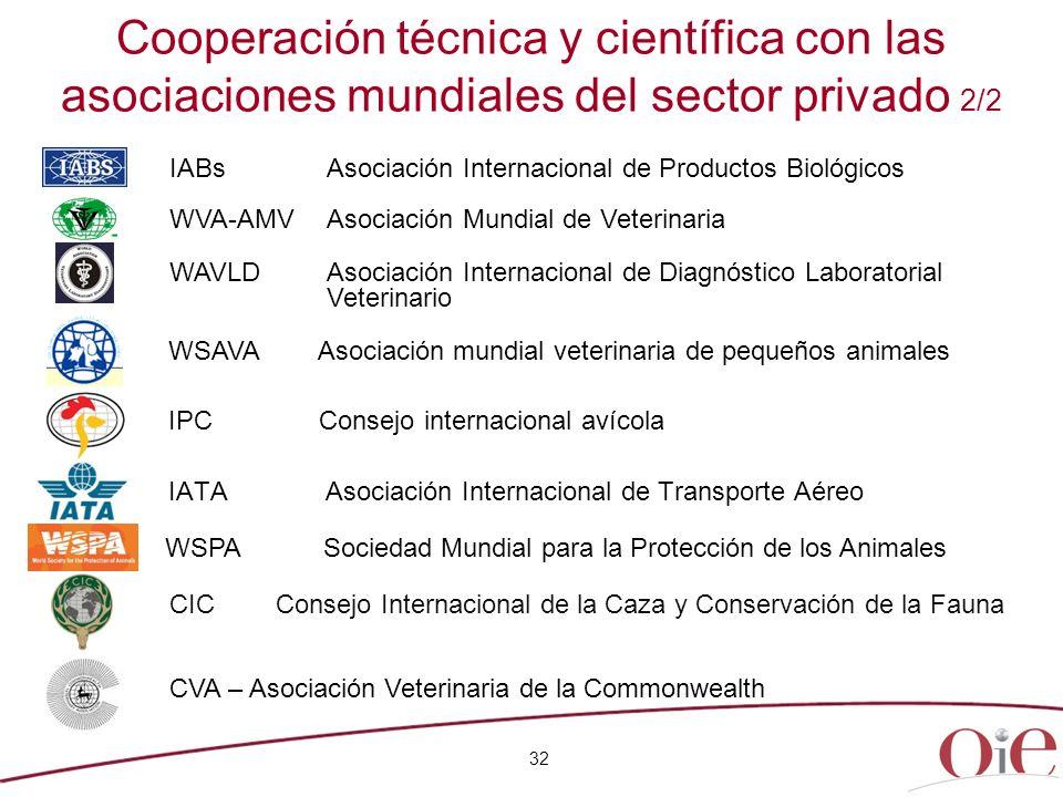 32 IPC Consejo internacional avícola IABs Asociación Internacional de Productos Biológicos WVA-AMV Asociación Mundial de Veterinaria WSPA Sociedad Mun