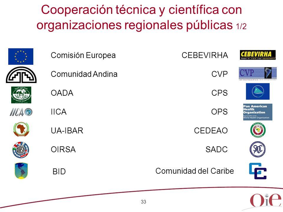 Cooperación técnica y científica con organizaciones regionales públicas 1/2 33 Comisión Europea Comunidad Andina OADA IICA UA-IBAR OIRSA CEBEVIRHA CVP