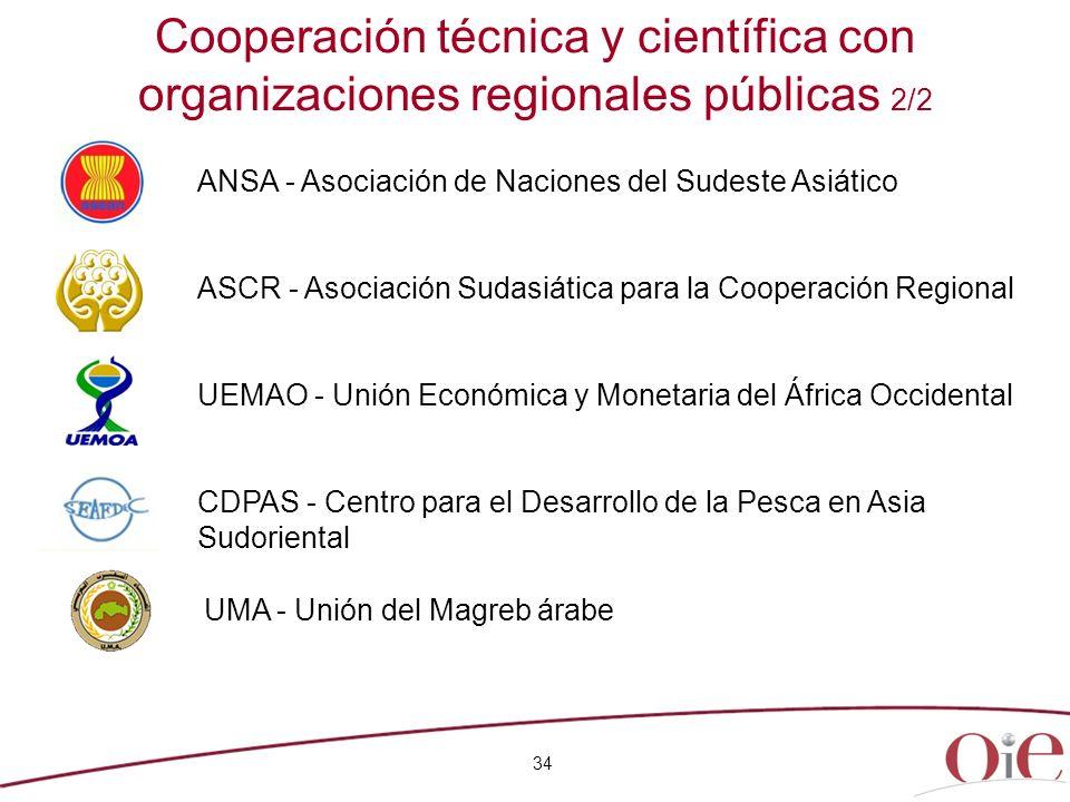 34 ANSA - Asociación de Naciones del Sudeste Asiático ASCR - Asociación Sudasiática para la Cooperación Regional UEMAO - Unión Económica y Monetaria d