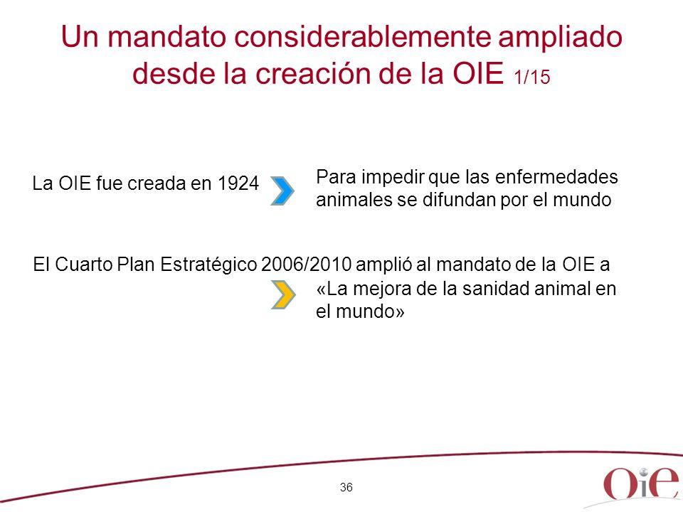 Un mandato considerablemente ampliado desde la creación de la OIE 1/15 La OIE fue creada en 1924 36 El Cuarto Plan Estratégico 2006/2010 amplió al man