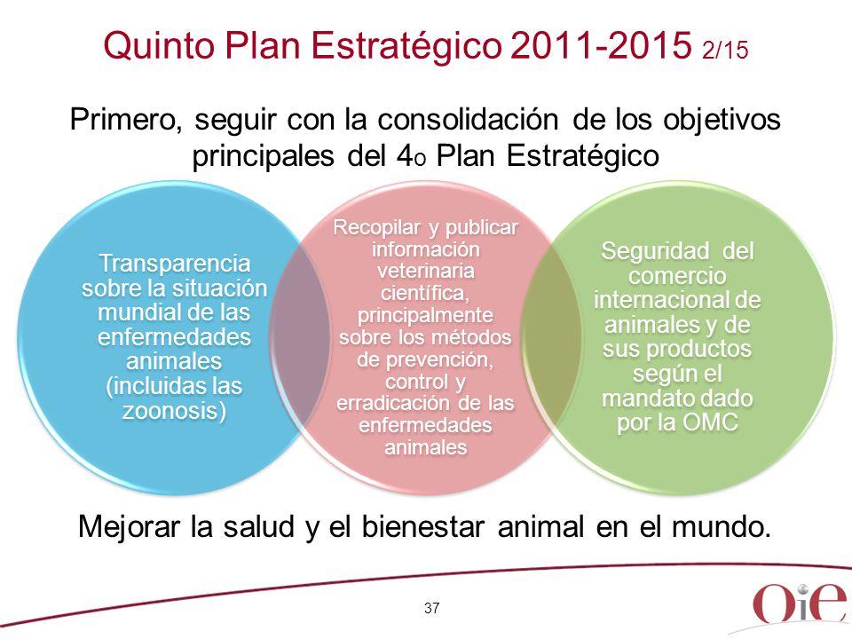 37 Quinto Plan Estratégico 2011-2015 2/15 Primero, seguir con la consolidación de los objetivos principales del 4 o Plan Estratégico Transparencia sob