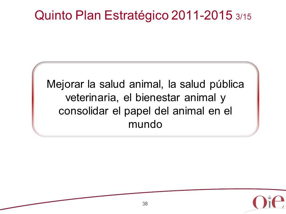 38 Quinto Plan Estratégico 2011-2015 3/15 Mejorar la salud animal, la salud pública veterinaria, el bienestar animal y consolidar el papel del animal