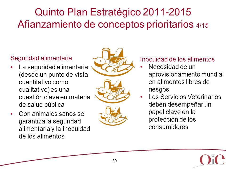 39 Quinto Plan Estratégico 2011-2015 Afianzamiento de conceptos prioritarios 4/15 Inocuidad de los alimentos Necesidad de un aprovisionamiento mundial