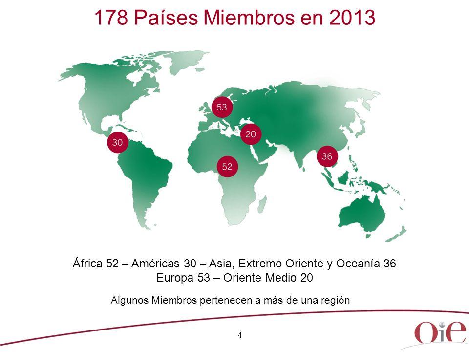 178 Países Miembros en 2013 4 Algunos Miembros pertenecen a más de una región África 52 – Américas 30 – Asia, Extremo Oriente y Oceanía 36 Europa 53 –