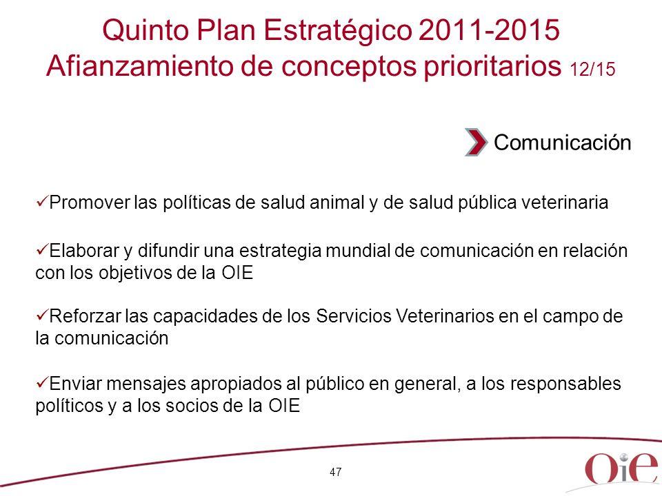Quinto Plan Estratégico 2011-2015 Afianzamiento de conceptos prioritarios 12/15 47 Promover las políticas de salud animal y de salud pública veterinar