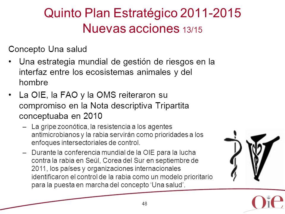 Quinto Plan Estratégico 2011-2015 Nuevas acciones 13/15 48 Concepto Una salud Una estrategia mundial de gestión de riesgos en la interfaz entre los ec