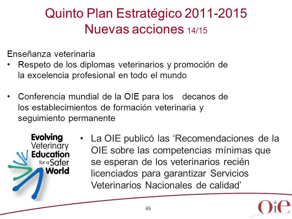 49 Quinto Plan Estratégico 2011-2015 Nuevas acciones 14/15 Enseñanza veterinaria Respeto de los diplomas veterinarios y promoción de la excelencia pro