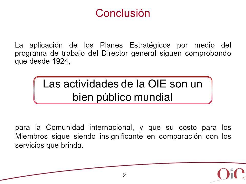 Conclusión 51 La aplicación de los Planes Estratégicos por medio del programa de trabajo del Director general siguen comprobando que desde 1924, Las a