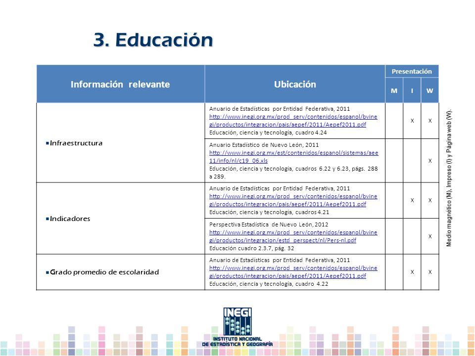 Información relevanteUbicación Presentación MIW Infraestructura Anuario de Estadísticas por Entidad Federativa, 2011 http://www.inegi.org.mx/prod_serv