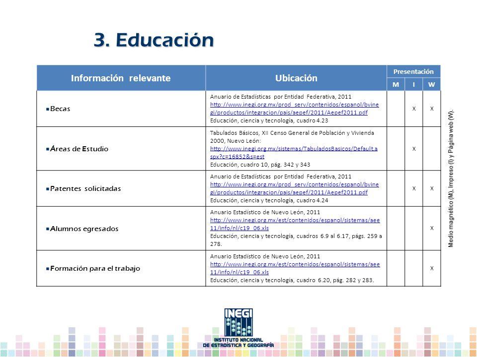 Información relevanteUbicación Presentación MIW Becas Anuario de Estadísticas por Entidad Federativa, 2011 http://www.inegi.org.mx/prod_serv/contenido