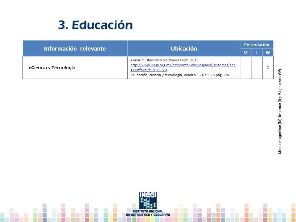 Información relevanteUbicación Presentación MIW Ciencia y Tecnología Anuario Estadístico de Nuevo León, 2011 http://www.inegi.org.mx/est/contenidos/es