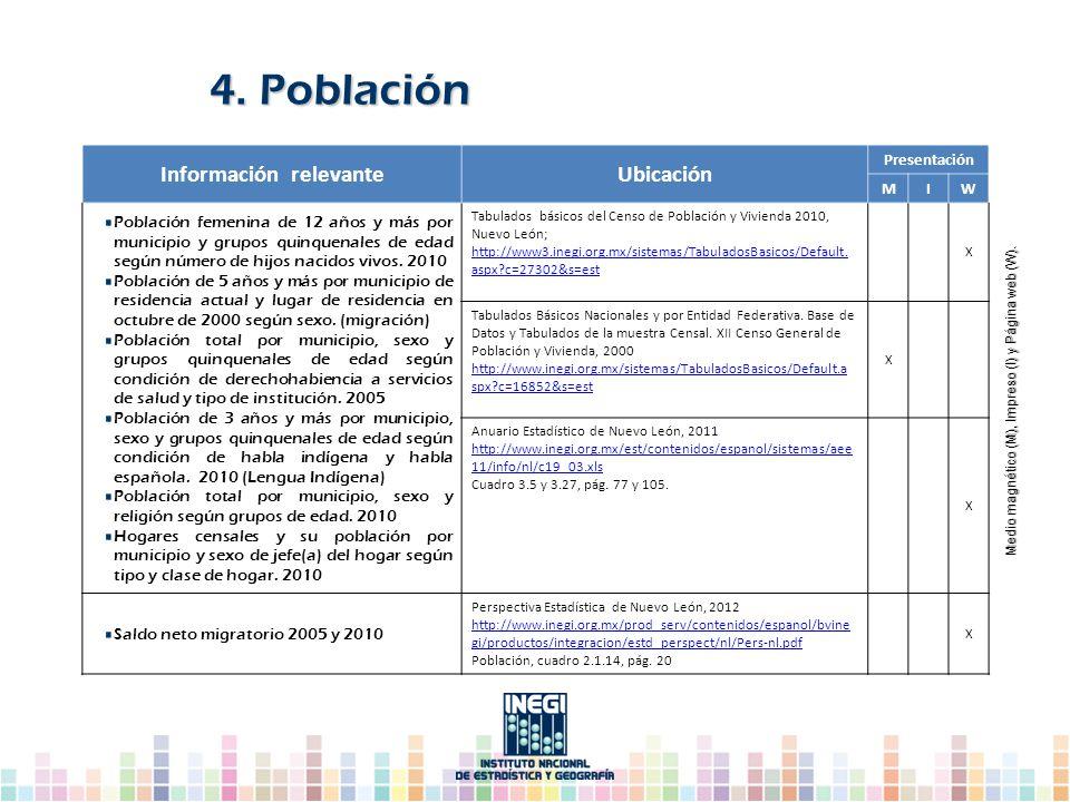 Información relevanteUbicación Presentación MIW Población femenina de 12 años y más por municipio y grupos quinquenales de edad según número de hijos
