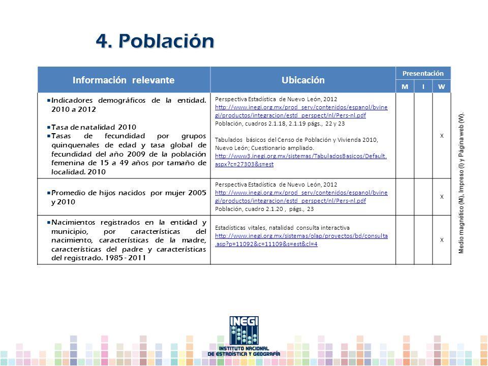 Información relevanteUbicación Presentación MIW Indicadores demográficos de la entidad. 2010 a 2012 Tasa de natalidad 2010 Tasas de fecundidad por gru