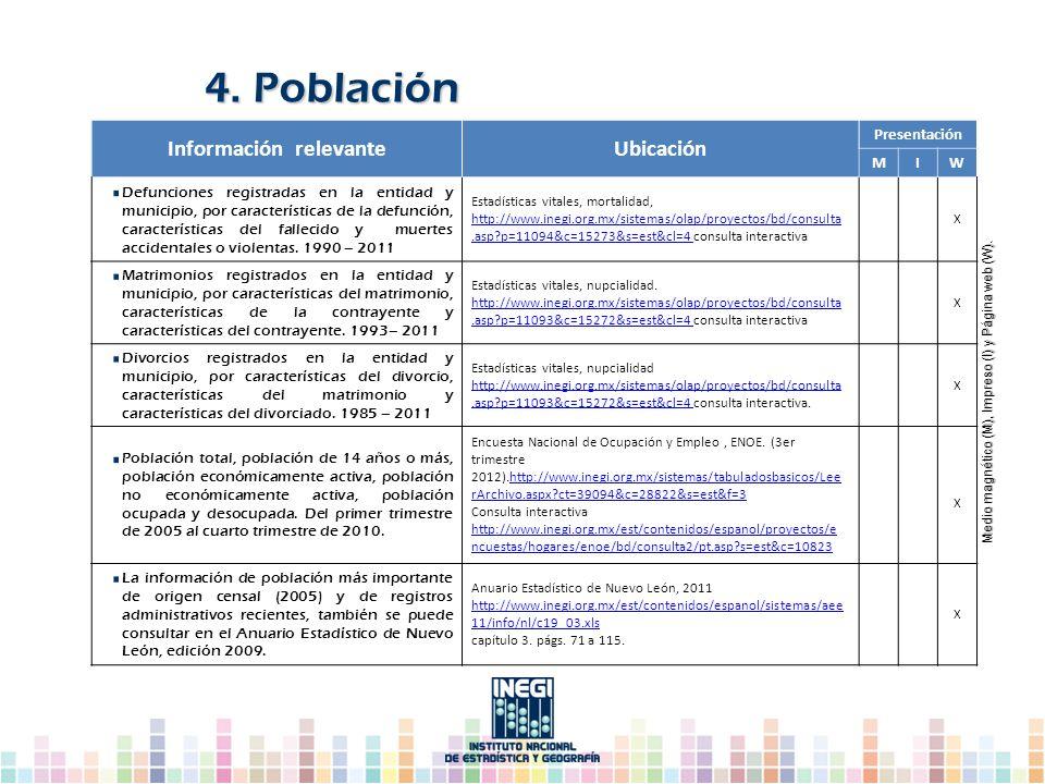 Información relevanteUbicación Presentación MIW Defunciones registradas en la entidad y municipio, por características de la defunción, característica