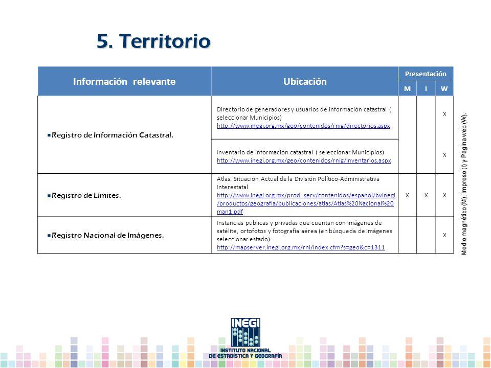 5. Territorio Medio magnético (M), Impreso (I) y Página web (W). Medio magnético (M), Impreso (I) y Página web (W). Información relevanteUbicación Pre