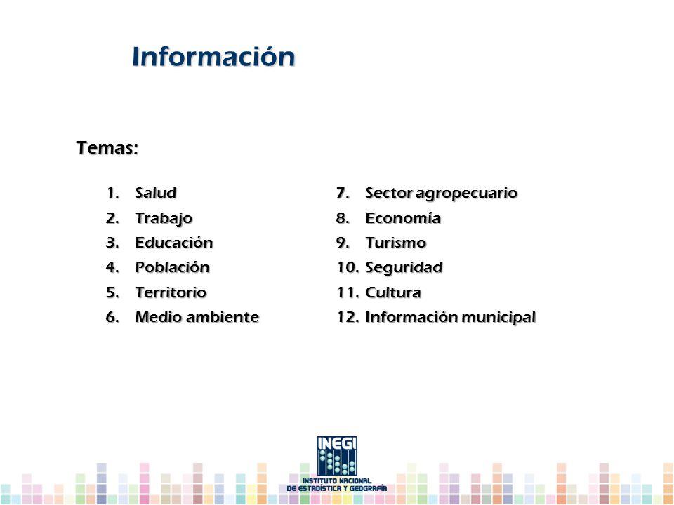 1.Salud 2.Trabajo 3.Educación 4.Población 5.Territorio 6.Medio ambiente 7.Sector agropecuario 8.Economía 9.Turismo 10.Seguridad 11.Cultura 12.Informac