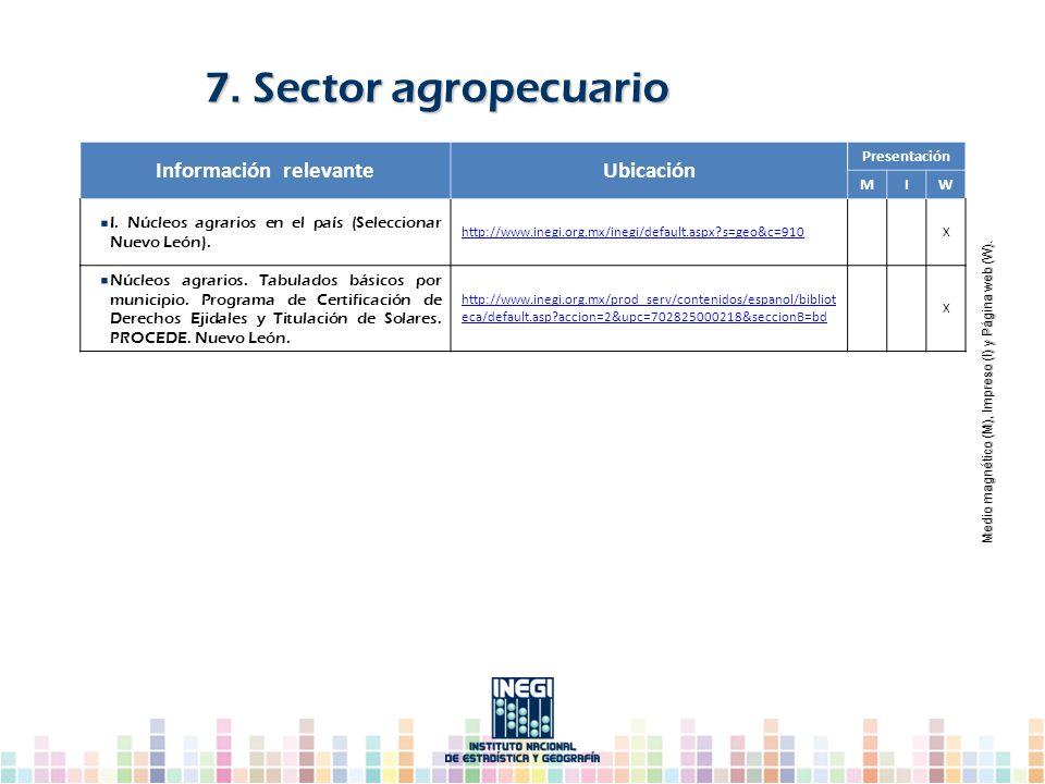 Información relevanteUbicación Presentación MIW I. Núcleos agrarios en el país (Seleccionar Nuevo León). http://www.inegi.org.mx/inegi/default.aspx?s=