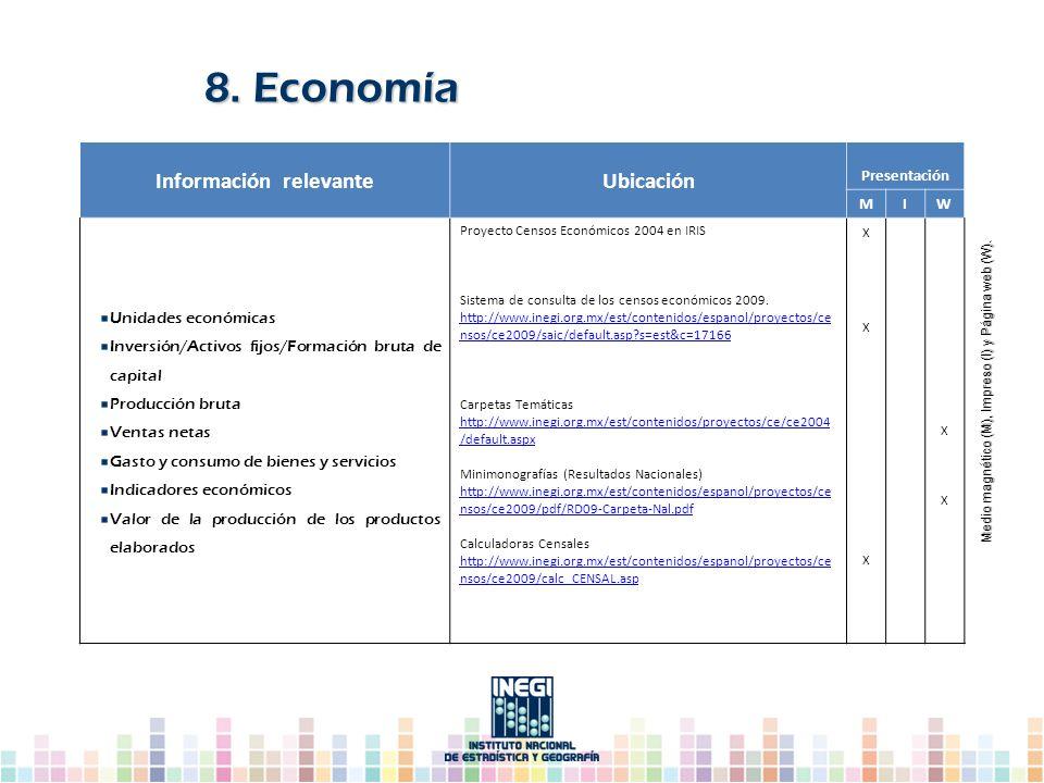 Información relevanteUbicación Presentación MIW Unidades económicas Inversión/Activos fijos/Formación bruta de capital Producción bruta Ventas netas G