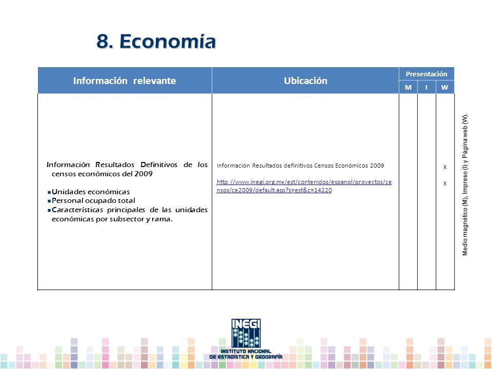 Información relevanteUbicación Presentación MIW Información Resultados Definitivos de los censos económicos del 2009 Unidades económicas Personal ocup