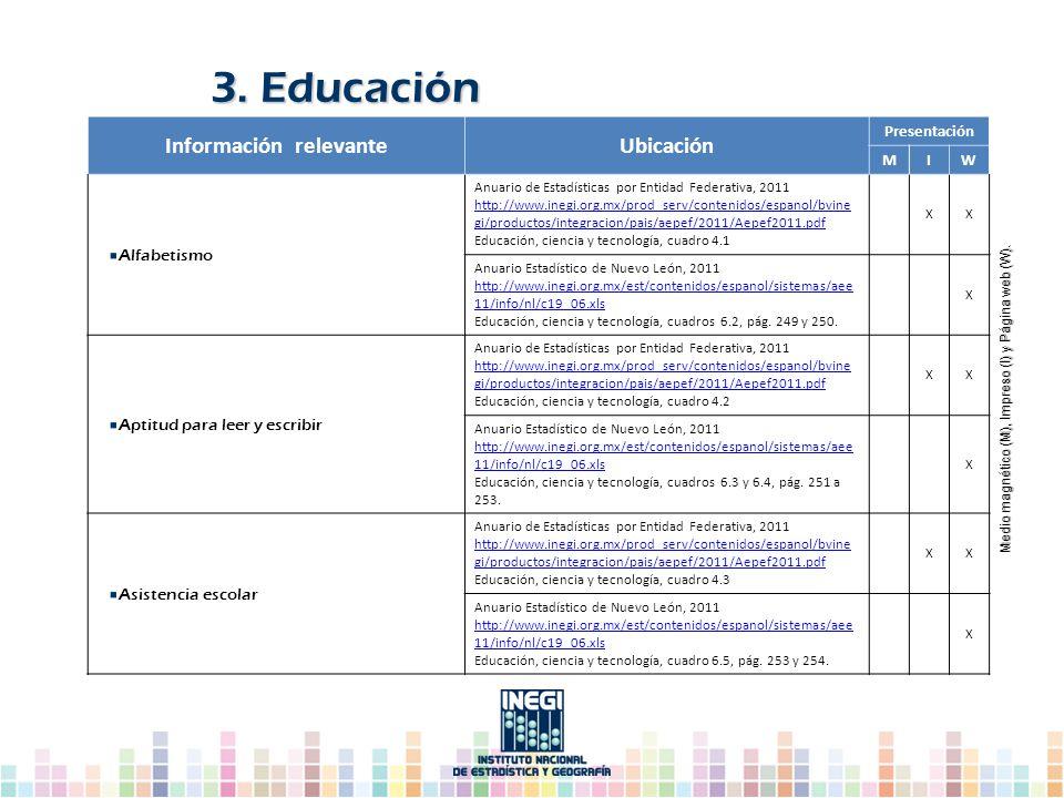 Información relevanteUbicación Presentación MIW Alfabetismo Anuario de Estadísticas por Entidad Federativa, 2011 http://www.inegi.org.mx/prod_serv/con