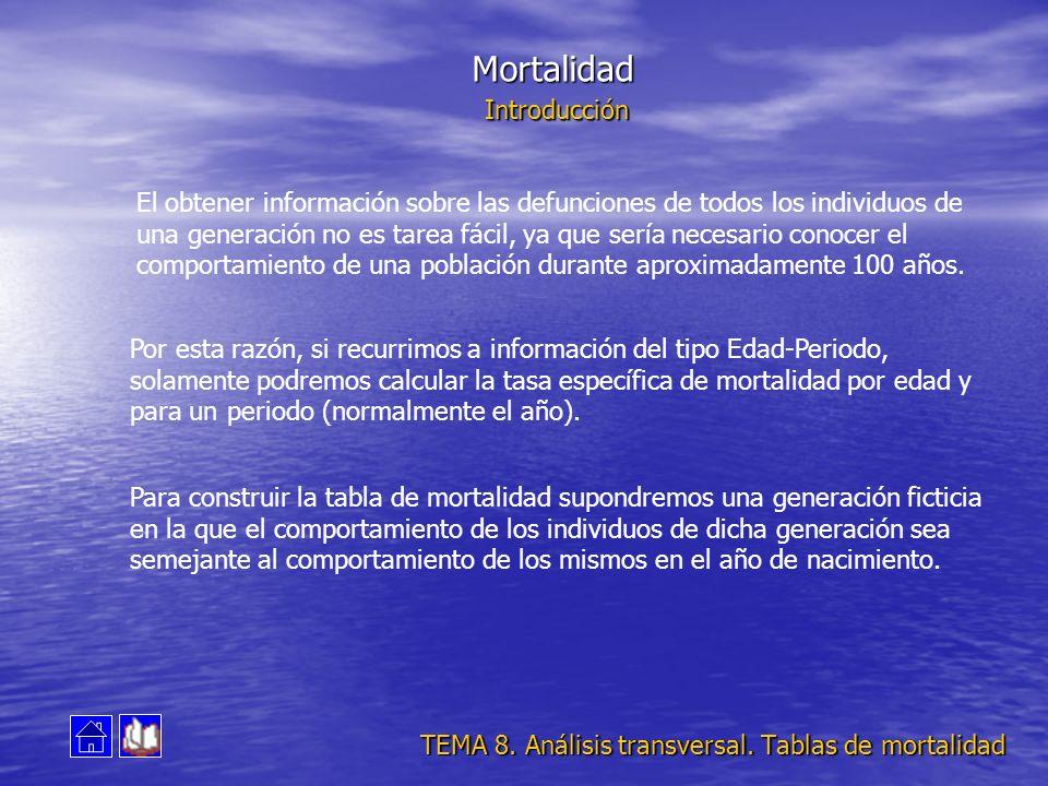 TEMA 8. Análisis transversal. Tablas de mortalidad Mortalidad Introducción El obtener información sobre las defunciones de todos los individuos de una