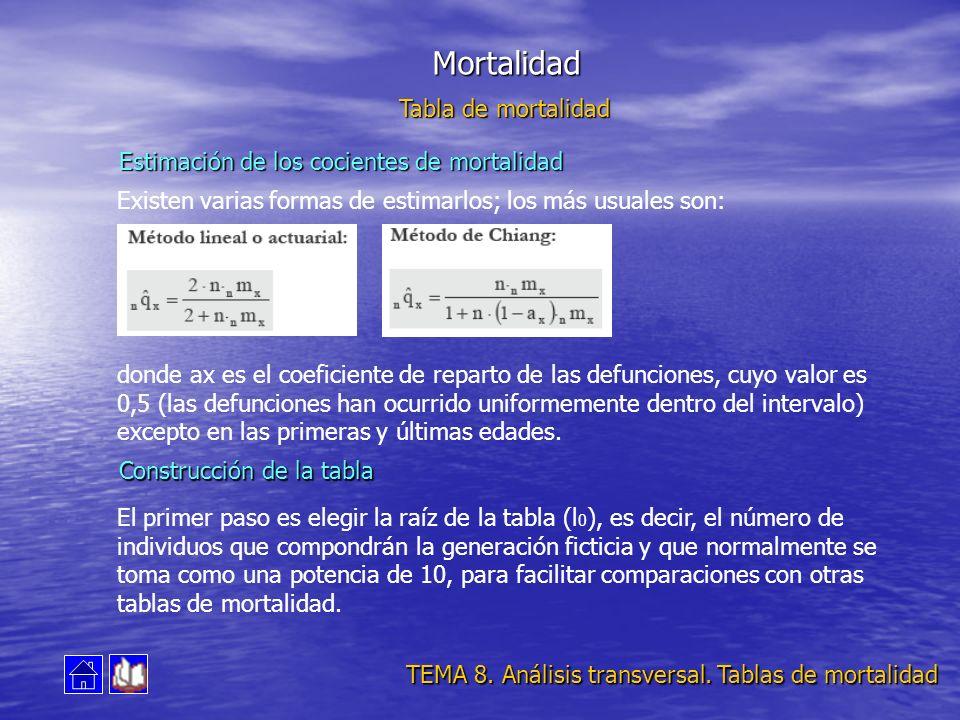 Mortalidad Tabla de mortalidad Estimación de los cocientes de mortalidad Existen varias formas de estimarlos; los más usuales son: donde ax es el coef