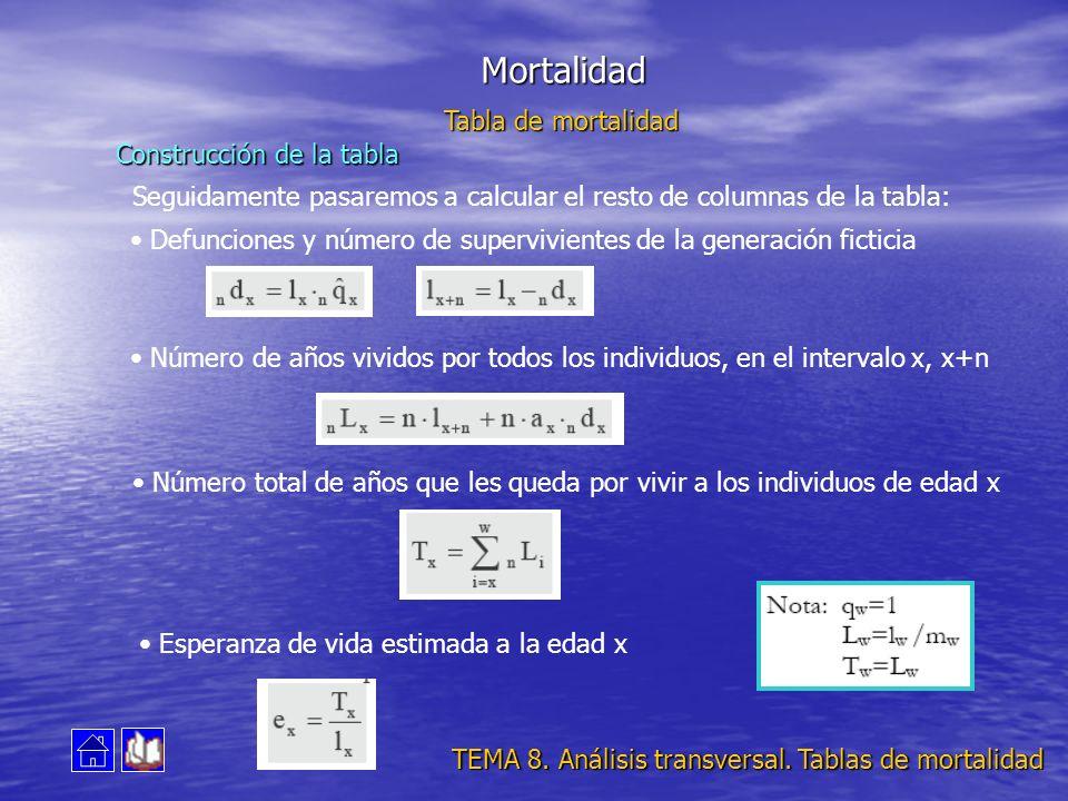 Mortalidad Tabla de mortalidad Seguidamente pasaremos a calcular el resto de columnas de la tabla: Construcción de la tabla Defunciones y número de su