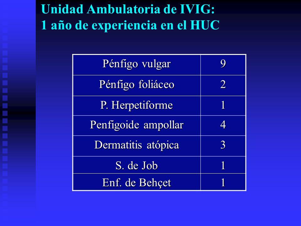 Unidad Ambulatoria de IVIG: 1 año de experiencia en el HUC Pénfigo vulgar 9 Pénfigo foliáceo 2 P. Herpetiforme 1 Penfigoide ampollar 4 Dermatitis atóp