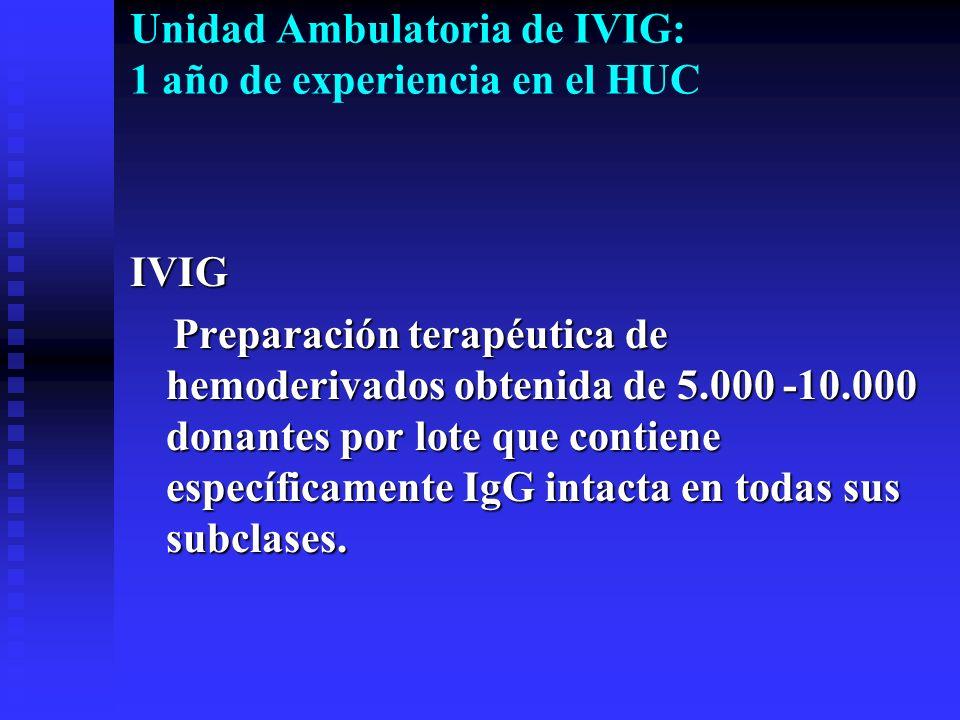 Unidad Ambulatoria de IVIG: 1 año de experiencia en el HUC IVIG Preparación terapéutica de hemoderivados obtenida de 5.000 -10.000 donantes por lote q