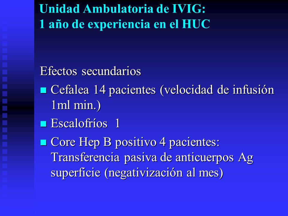 Unidad Ambulatoria de IVIG: 1 año de experiencia en el HUC Efectos secundarios Cefalea 14 pacientes (velocidad de infusión 1ml min.) Cefalea 14 pacien