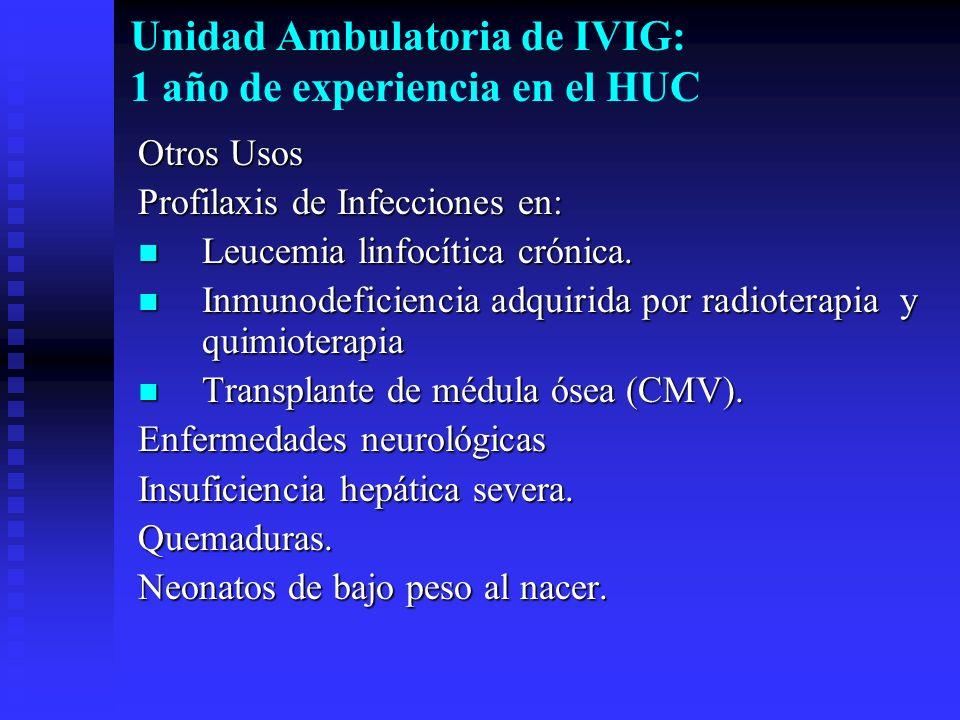 Otros Usos Profilaxis de Infecciones en: Leucemia linfocítica crónica. Leucemia linfocítica crónica. Inmunodeficiencia adquirida por radioterapia y qu