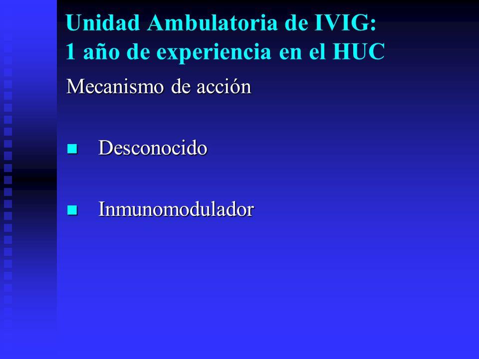 Mecanismo de acción Desconocido Desconocido Inmunomodulador Inmunomodulador Unidad Ambulatoria de IVIG: 1 año de experiencia en el HUC
