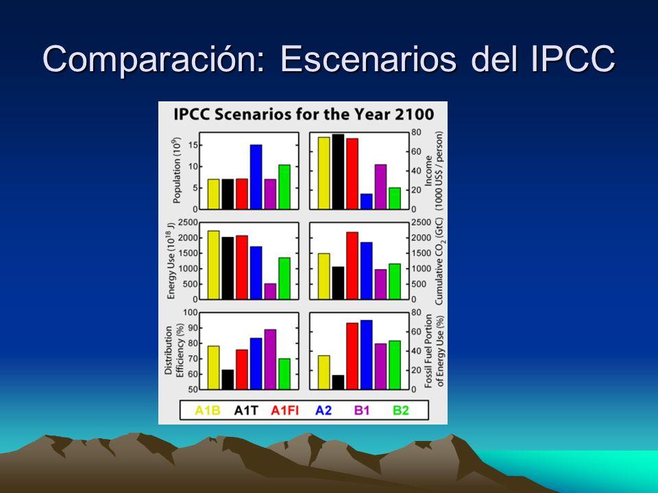 Comparación: Escenarios del IPCC