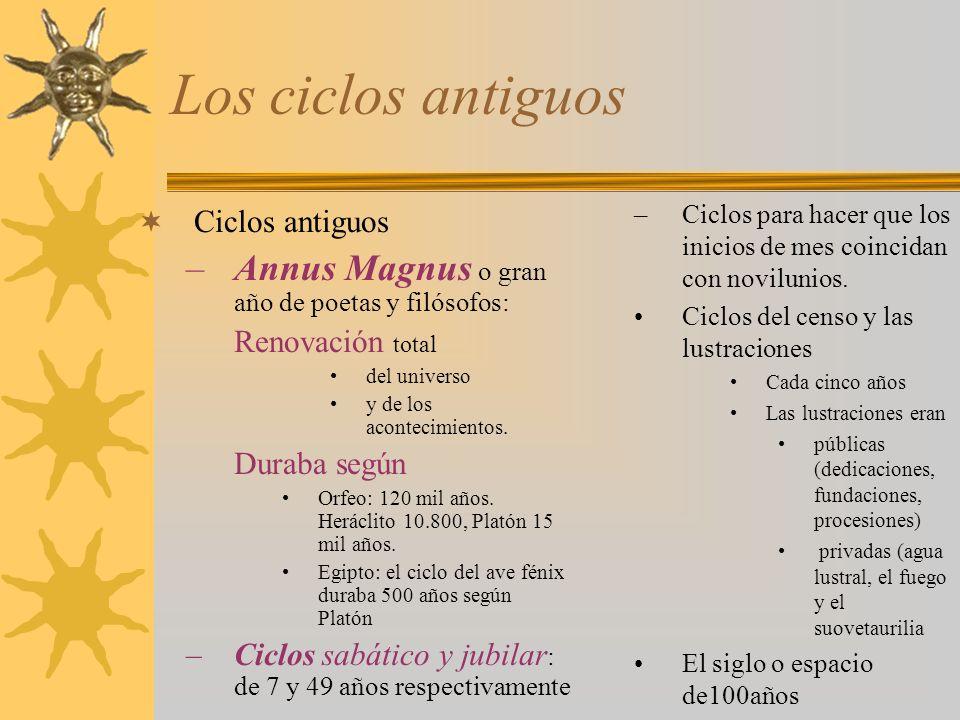 Los ciclos antiguos Ciclos antiguos –Annus Magnus o gran año de poetas y filósofos: Renovación total del universo y de los acontecimientos.