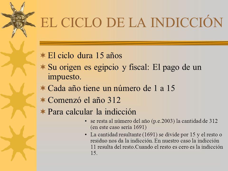 EL CICLO DE LA INDICCIÓN El ciclo dura 15 años Su origen es egipcio y fiscal: El pago de un impuesto.