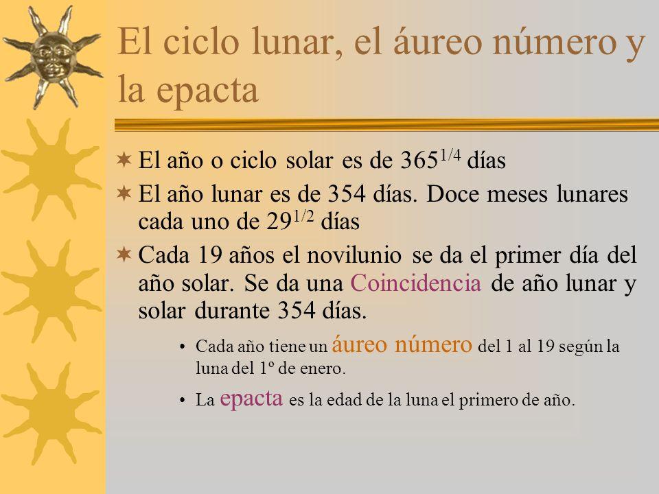 El ciclo lunar, el áureo número y la epacta El año o ciclo solar es de 365 1/4 días El año lunar es de 354 días.