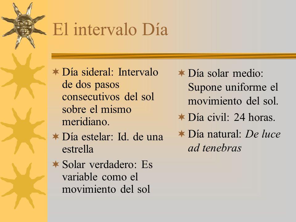 El intervalo Día Día sideral: Intervalo de dos pasos consecutivos del sol sobre el mismo meridiano.