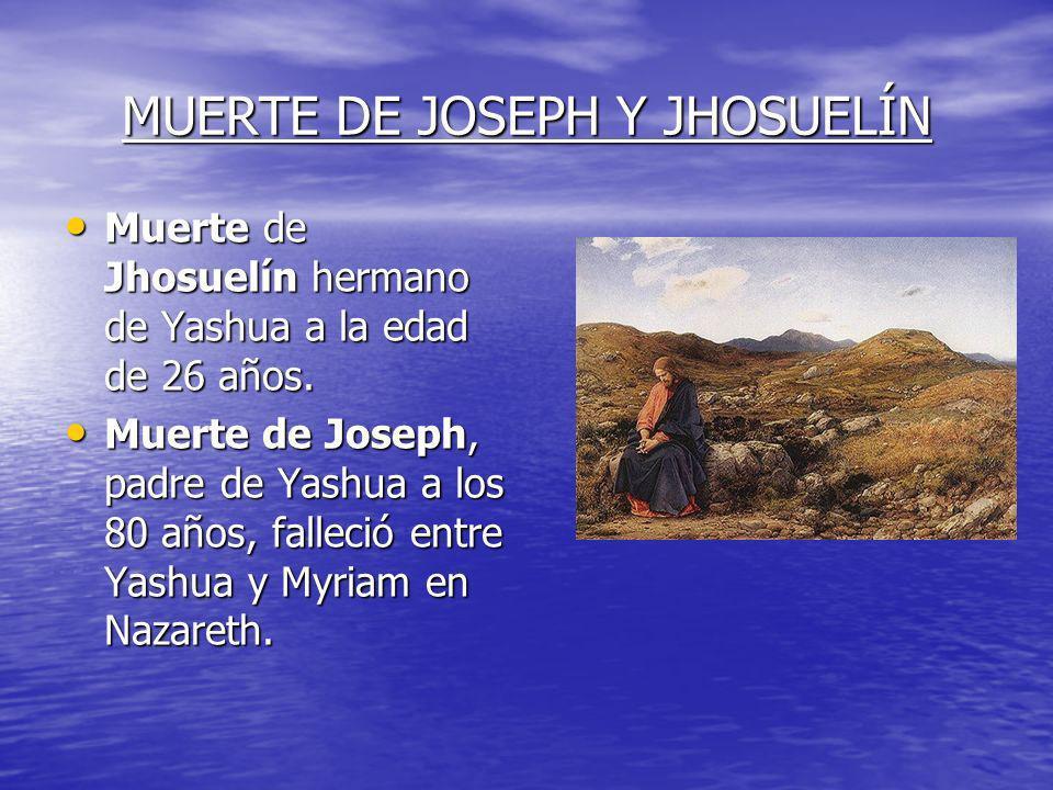 YASHUA EN ANTIOQUÍA Yashua conoce a Simónides. Yashua conoce a Simónides. Yashua permanece en Antioquía durante 3 semanas. Yashua permanece en Antioqu