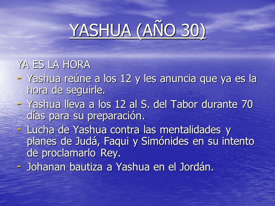 EN DAMASCO Y TIRO(AÑO 29) DAMASCO -Discurso de Yashua en Damasco. -Yashua cura a Ada, hija de Jeramel (potentado damasceno). -Yashua sofoca una rebeli