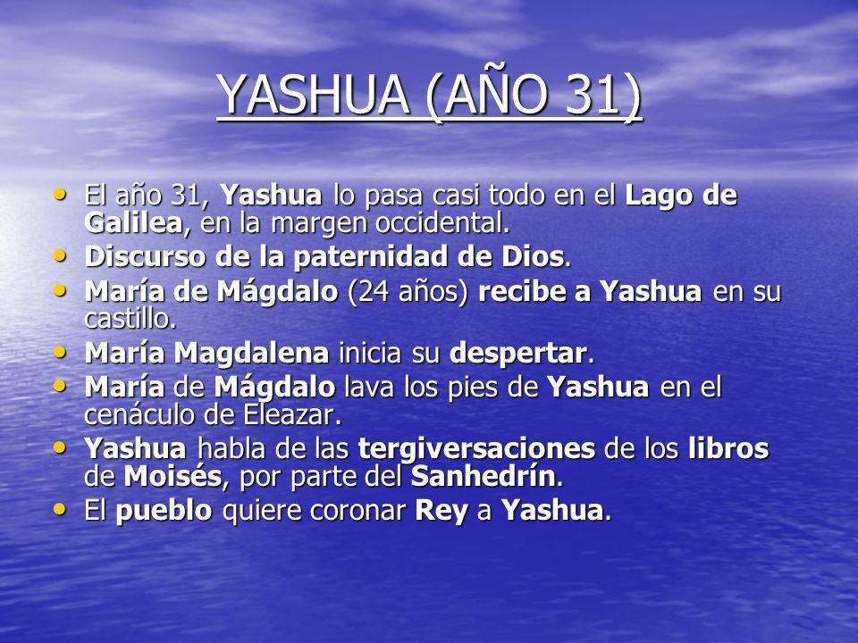 YASHUA (AÑO 30) YA ES LA HORA - Yashua reúne a los 12 y les anuncia que ya es la hora de seguirle. - Yashua lleva a los 12 al S. del Tabor durante 70