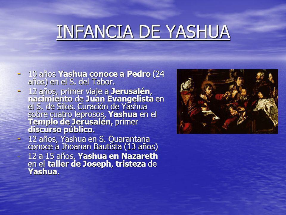 INFANCIA DE YASHUA - Yashua regresa a Nazareth a la edad de 7 años y cinco meses, estuvo 5 años con los esenios del Monte Hermón. - Debido a su superi