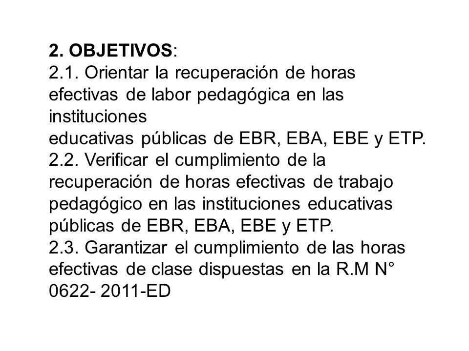DIRECTIVA Nº 0032 -2012– DRE-DGP-DGI 1. FINALIDAD: Establecer disposiciones regionales, que ejecutarán las instituciones educativas de Educación Básic